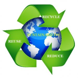 Recover-Recycle-and-Reuse
